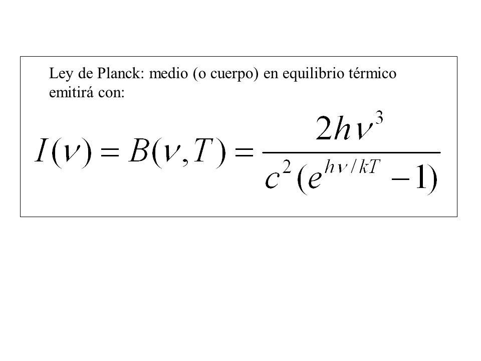 Ley de Planck: medio (o cuerpo) en equilibrio térmico emitirá con: