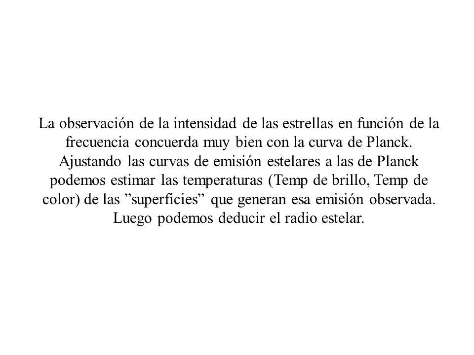 La observación de la intensidad de las estrellas en función de la frecuencia concuerda muy bien con la curva de Planck. Ajustando las curvas de emisió