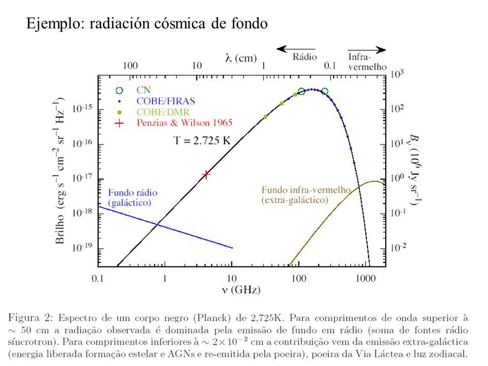 Ejemplo: radiación cósmica de fondo