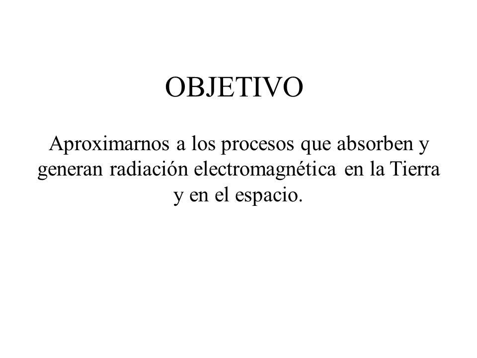 OBJETIVO Aproximarnos a los procesos que absorben y generan radiación electromagnética en la Tierra y en el espacio.