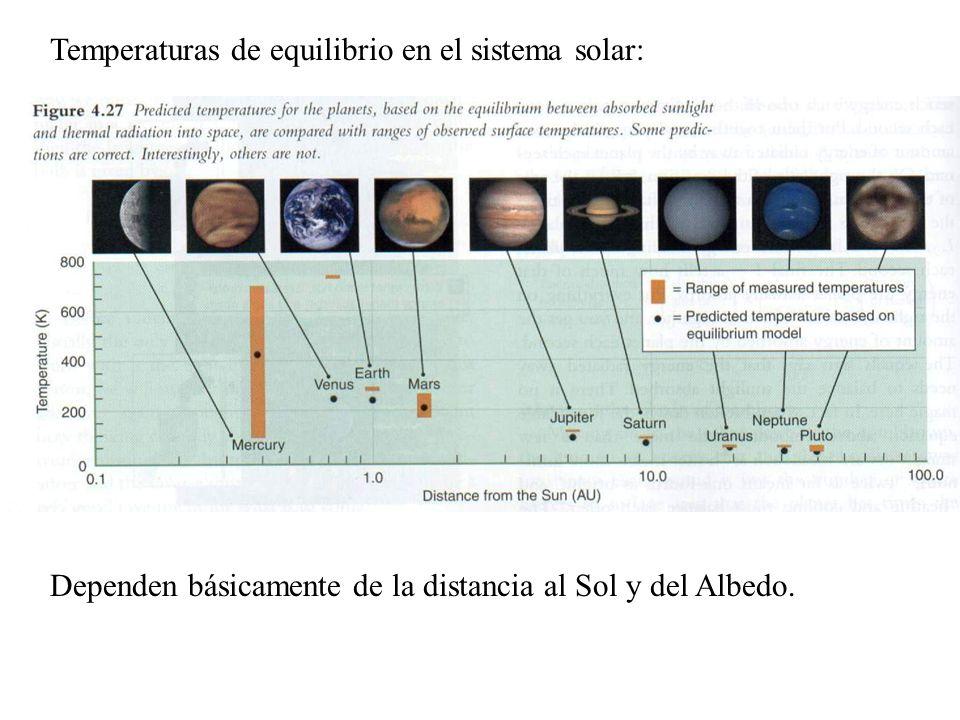 Temperaturas de equilibrio en el sistema solar: Dependen básicamente de la distancia al Sol y del Albedo.