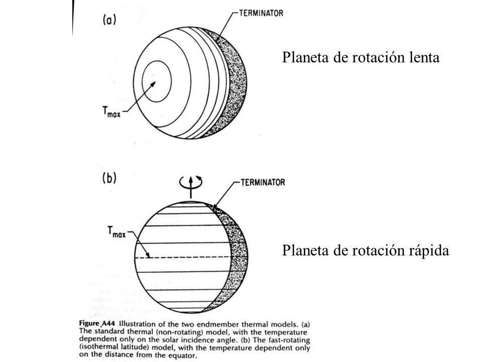 Planeta de rotación lenta Planeta de rotación rápida