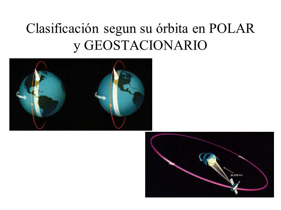 Clasificación segun su órbita en POLAR y GEOSTACIONARIO