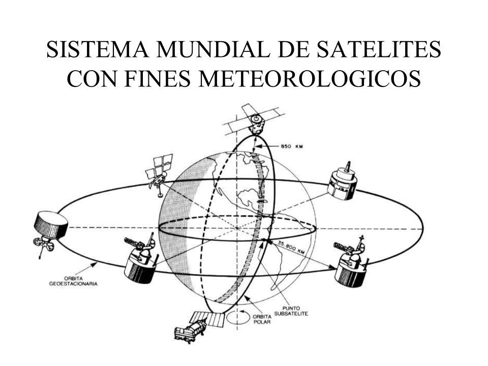 SISTEMA MUNDIAL DE SATELITES CON FINES METEOROLOGICOS