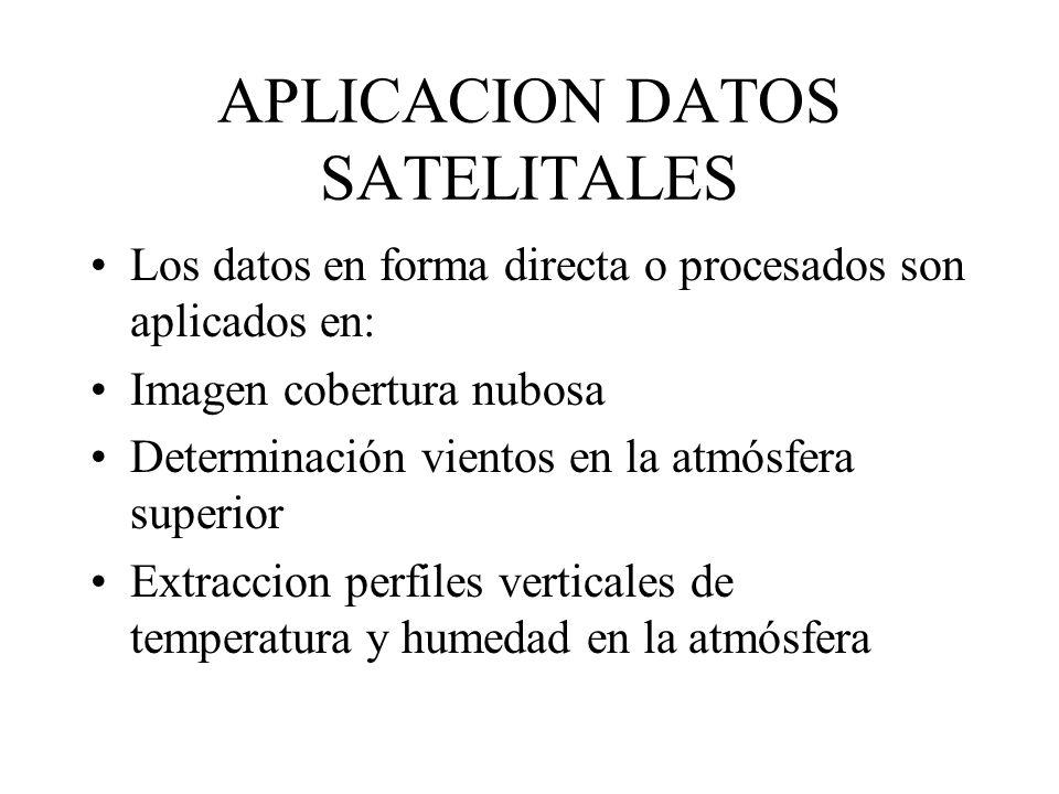 APLICACION DATOS SATELITALES Los datos en forma directa o procesados son aplicados en: Imagen cobertura nubosa Determinación vientos en la atmósfera s