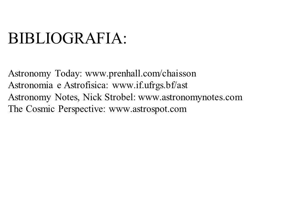 BIBLIOGRAFIA: Astronomy Today: www.prenhall.com/chaisson Astronomia e Astrofisica: www.if.ufrgs.bf/ast Astronomy Notes, Nick Strobel: www.astronomynot