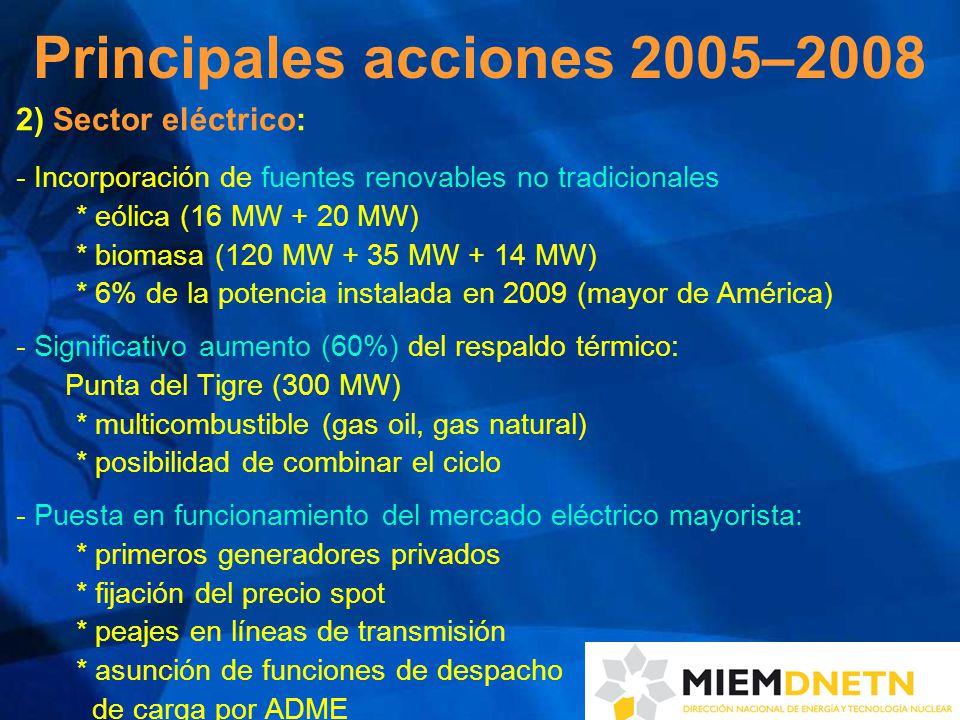 Principales acciones 2005–2008 2) Sector eléctrico: - Incorporación de fuentes renovables no tradicionales * eólica (16 MW + 20 MW) * biomasa (120 MW + 35 MW + 14 MW) * 6% de la potencia instalada en 2009 (mayor de América) - Significativo aumento (60%) del respaldo térmico: Punta del Tigre (300 MW) * multicombustible (gas oil, gas natural) * posibilidad de combinar el ciclo - Puesta en funcionamiento del mercado eléctrico mayorista: * primeros generadores privados * fijación del precio spot * peajes en líneas de transmisión * asunción de funciones de despacho de carga por ADME