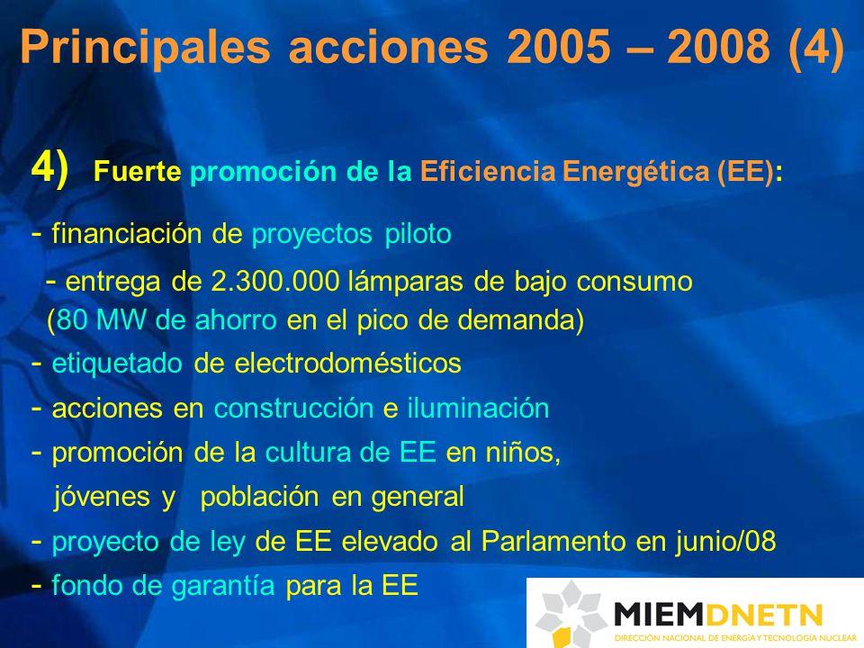 Principales acciones 2005 – 2008 (4) 4) Fuerte promoción de la Eficiencia Energética (EE): - financiación de proyectos piloto - entrega de 2.300.000 lámparas de bajo consumo (80 MW de ahorro en el pico de demanda) - etiquetado de electrodomésticos - acciones en construcción e iluminación - promoción de la cultura de EE en niños, jóvenes y población en general - proyecto de ley de EE elevado al Parlamento en junio/08 - fondo de garantía para la EE