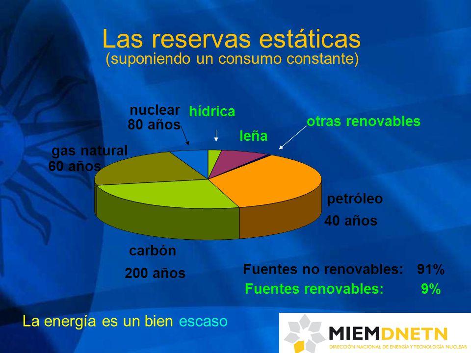 B) Para cambiar la matriz energética 1)Sector eléctrico: - instalación de motores multicombustible para la coyuntura - introducir energías renovables autóctonas: * 200 a 300 MW de energía eólica, 200 MW de biomasa y 50 MW de hidráulicas antes del 2015 * al menos 2 granjas piloto de energía solar fotovoltaica * micro-emprendimientos (residencial, PYMES) en base a mini-molinos eólicos de baja potencia y paneles solares térmicos para calentar agua Exigencia para todas las iniciativas: alta participación de desarrollo local