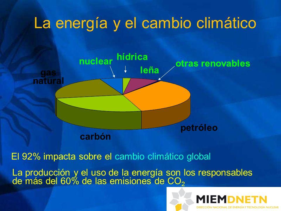 La energía y el cambio climático petróleo carbón gas natural nuclear hídrica leña otras renovables La producción y el uso de la energía son los responsables de más del 60% de las emisiones de CO 2 El 92% impacta sobre el cambio climático global