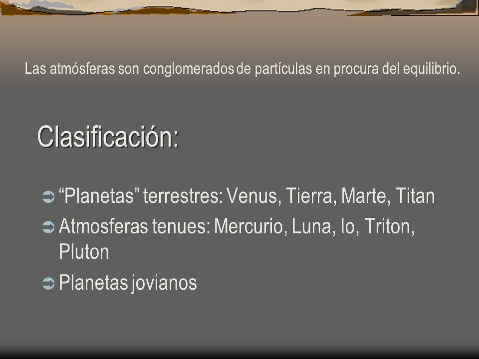 Clasificación: Planetas terrestres: Venus, Tierra, Marte, Titan Atmosferas tenues: Mercurio, Luna, Io, Triton, Pluton Planetas jovianos Las atmósferas