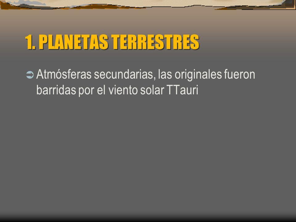 1. PLANETAS TERRESTRES Atmósferas secundarias, las originales fueron barridas por el viento solar TTauri