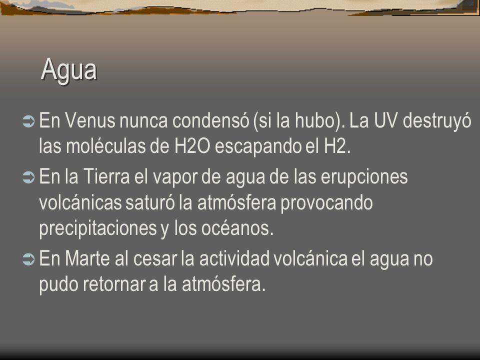 Agua En Venus nunca condensó (si la hubo). La UV destruyó las moléculas de H2O escapando el H2. En la Tierra el vapor de agua de las erupciones volcán