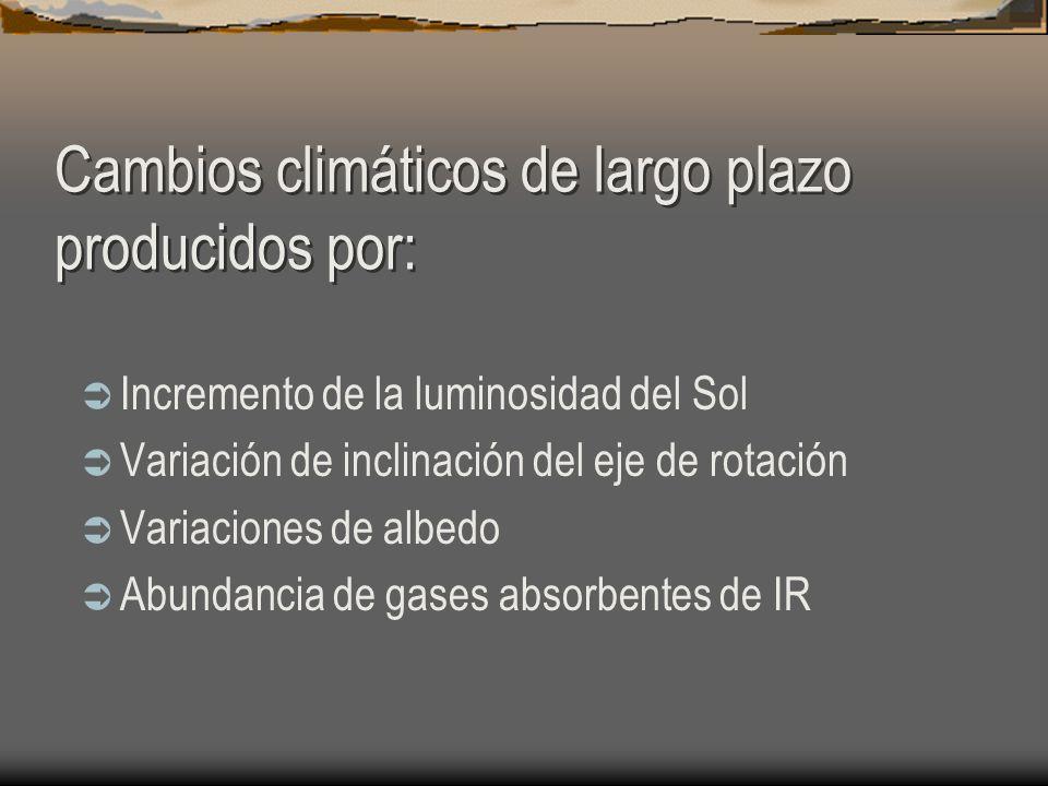 Cambios climáticos de largo plazo producidos por: Incremento de la luminosidad del Sol Variación de inclinación del eje de rotación Variaciones de alb