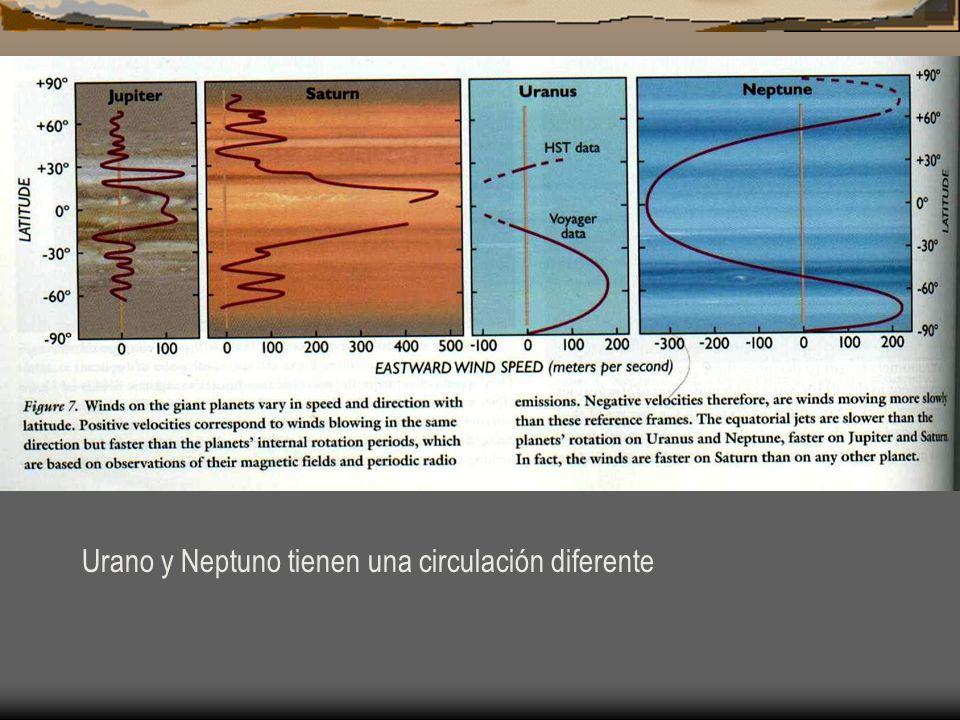 Urano y Neptuno tienen una circulación diferente