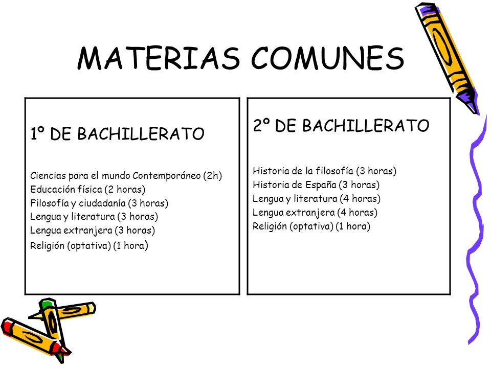 MATERIAS COMUNES 1º DE BACHILLERATO Ciencias para el mundo Contemporáneo (2h) Educación física (2 horas) Filosofía y ciudadanía (3 horas) Lengua y literatura (3 horas) Lengua extranjera (3 horas) Religión (optativa) (1 hora ) 2º DE BACHILLERATO Historia de la filosofía (3 horas) Historia de España (3 horas) Lengua y literatura (4 horas) Lengua extranjera (4 horas) Religión (optativa) (1 hora)