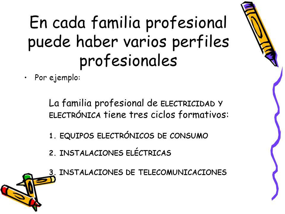 En cada familia profesional puede haber varios perfiles profesionales Por ejemplo: La familia profesional de ELECTRICIDAD Y ELECTRÓNICA tiene tres ciclos formativos: 1.EQUIPOS ELECTRÓNICOS DE CONSUMO 2.INSTALACIONES ELÉCTRICAS 3.