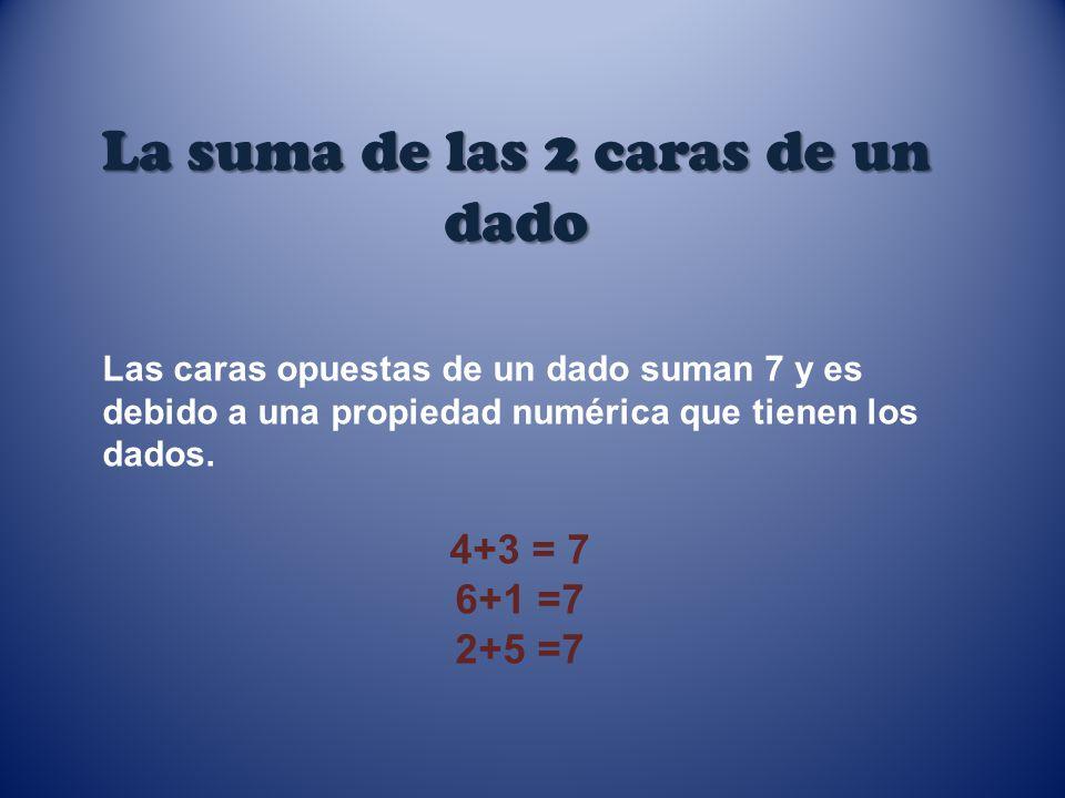 La suma de las 2 caras de un dado Las caras opuestas de un dado suman 7 y es debido a una propiedad numérica que tienen los dados. 4+3 = 7 6+1 =7 2+5