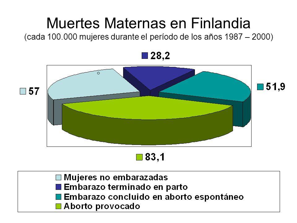 Muertes Maternas en Finlandia (cada 100.000 mujeres durante el período de los años 1987 – 2000)