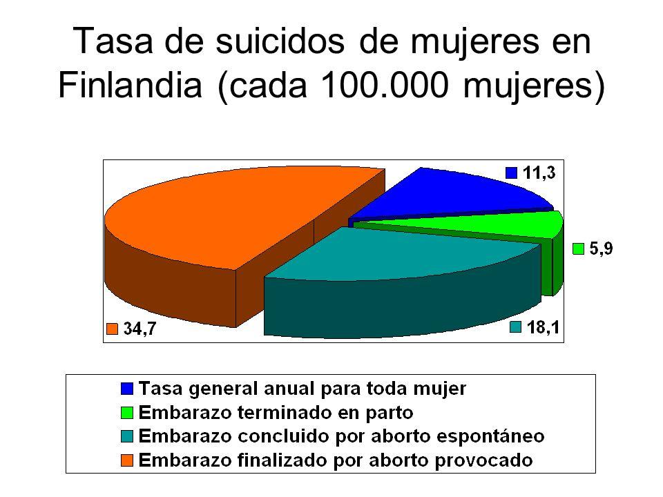 Tasa de suicidos de mujeres en Finlandia (cada 100.000 mujeres)