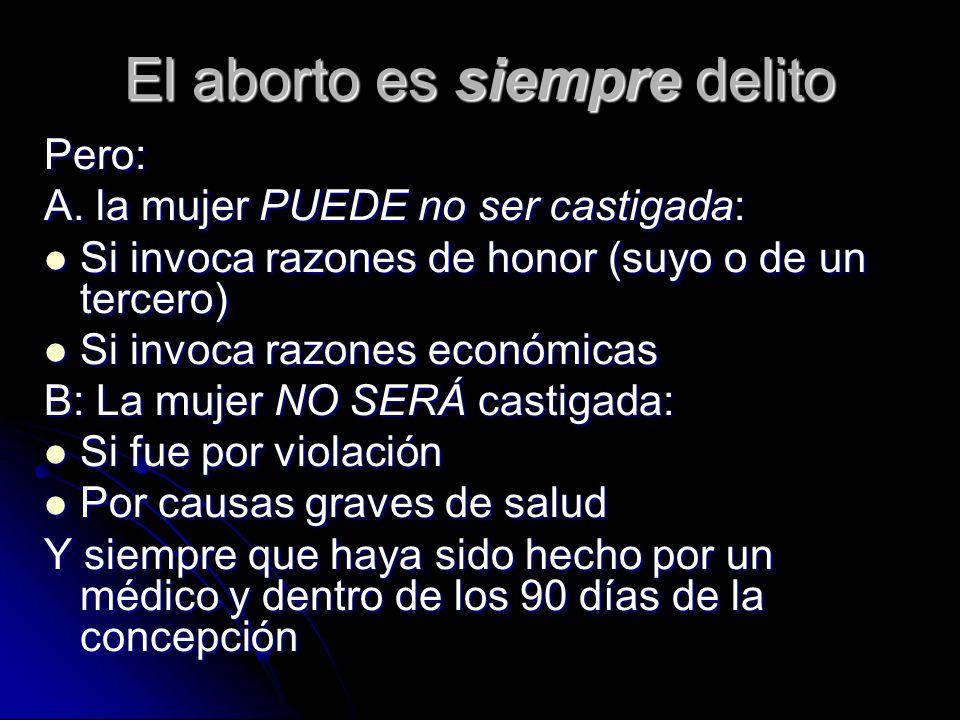 El aborto es siempre delito Pero: A. la mujer PUEDE no ser castigada: Si invoca razones de honor (suyo o de un tercero) Si invoca razones de honor (su