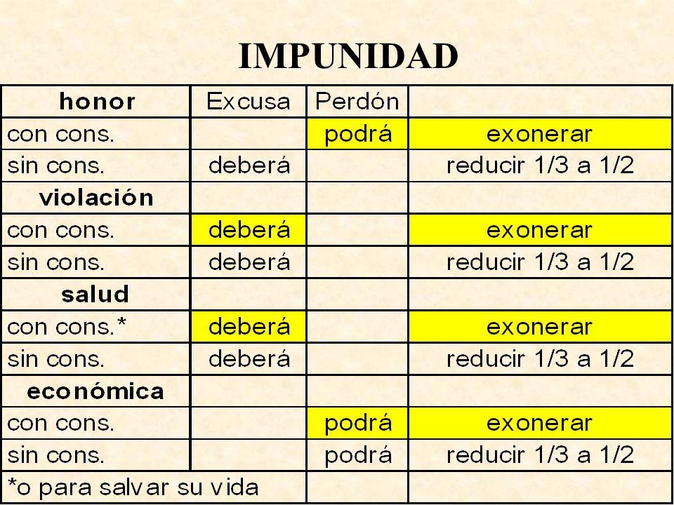 Procedimiento Instrucción en forma sumaria y verbal si comprueba causa de exoneración: clausura inapelable.