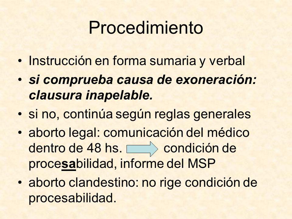Procedimiento Instrucción en forma sumaria y verbal si comprueba causa de exoneración: clausura inapelable. si no, continúa según reglas generales abo