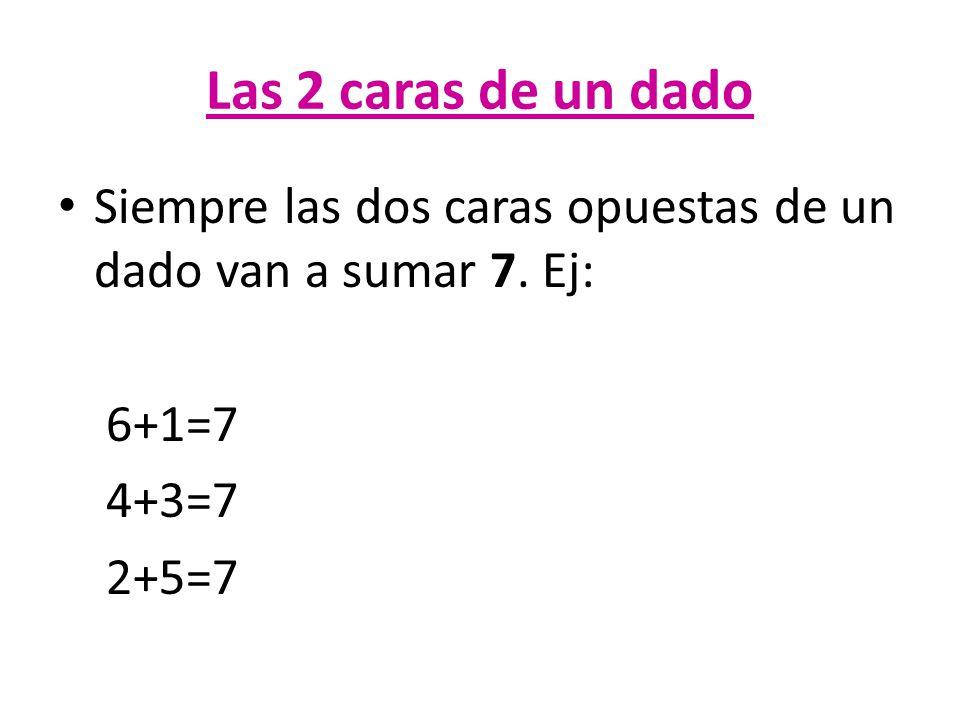 Las 2 caras de un dado Siempre las dos caras opuestas de un dado van a sumar 7. Ej: 6+1=7 4+3=7 2+5=7