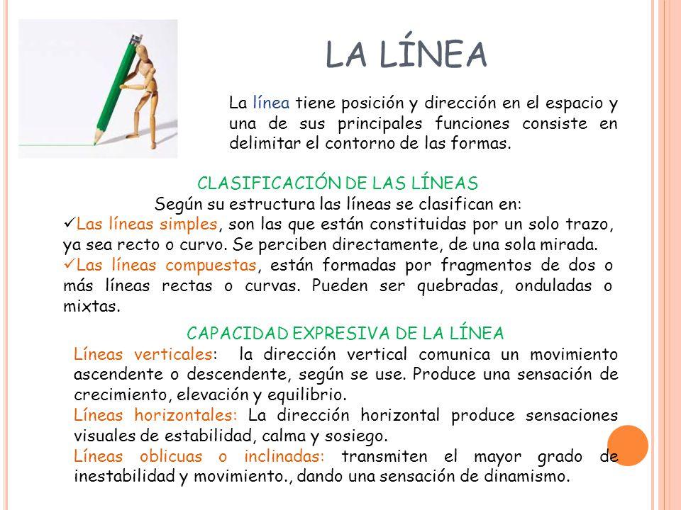 LA LÍNEA La línea tiene posición y dirección en el espacio y una de sus principales funciones consiste en delimitar el contorno de las formas. CLASIFI