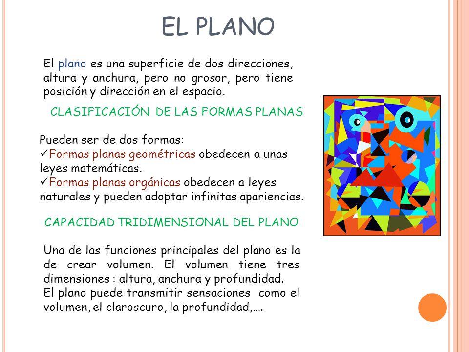 EL PLANO El plano es una superficie de dos direcciones, altura y anchura, pero no grosor, pero tiene posición y dirección en el espacio. CLASIFICACIÓN