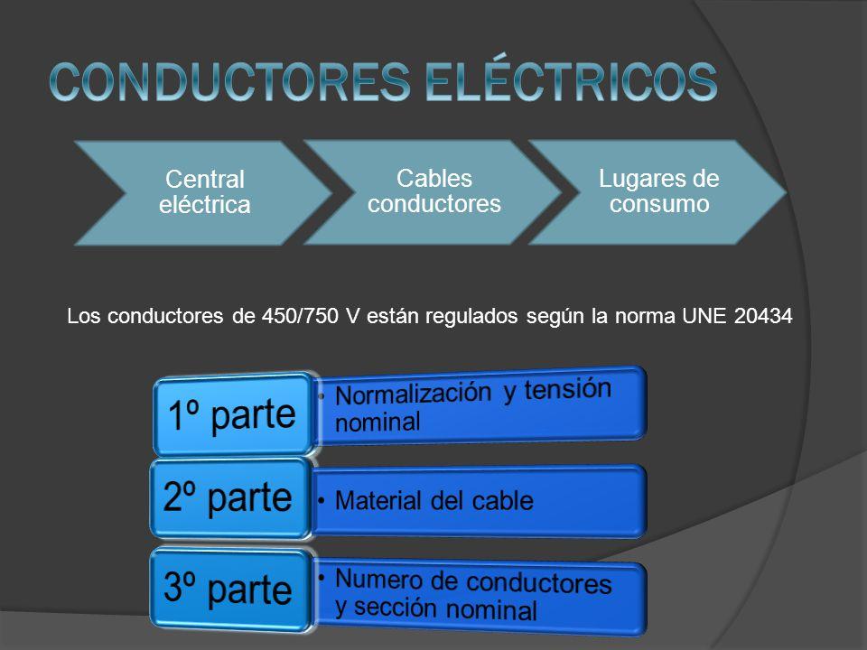 Central eléctrica Cables conductores Lugares de consumo Los conductores de 450/750 V están regulados según la norma UNE 20434