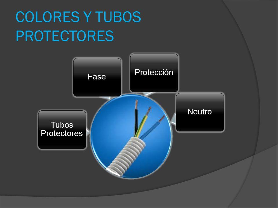 COLORES Y TUBOS PROTECTORES FaseNeutroProtección Tubos Protectores