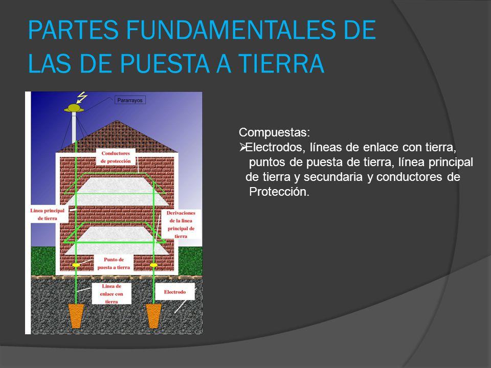 PARTES FUNDAMENTALES DE LAS DE PUESTA A TIERRA Compuestas: Electrodos, líneas de enlace con tierra, puntos de puesta de tierra, línea principal de tie