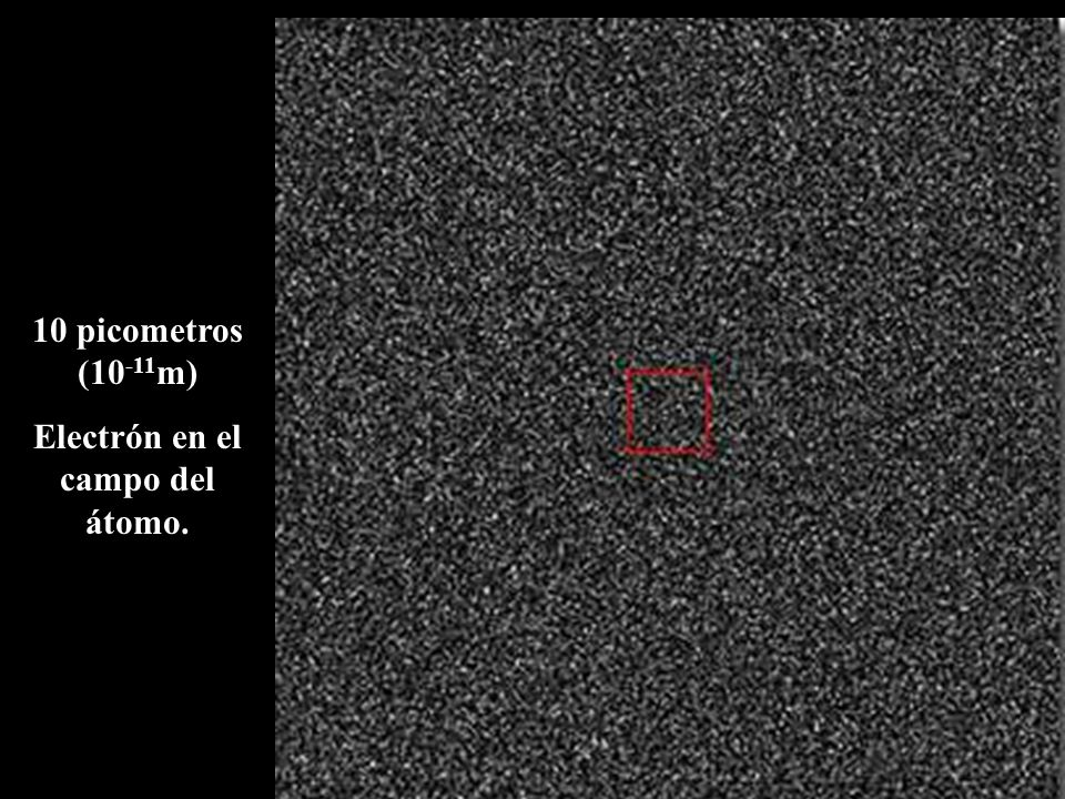 10 picometros (10 -11 m) Electrón en el campo del átomo.