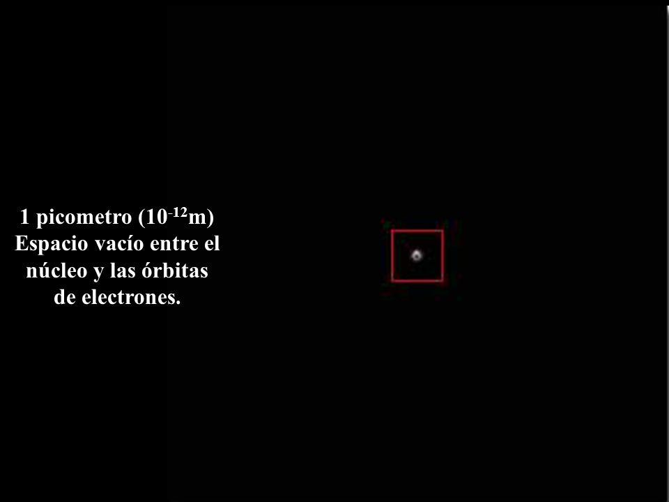 1 picometro (10 -12 m) Espacio vacío entre el núcleo y las órbitas de electrones.