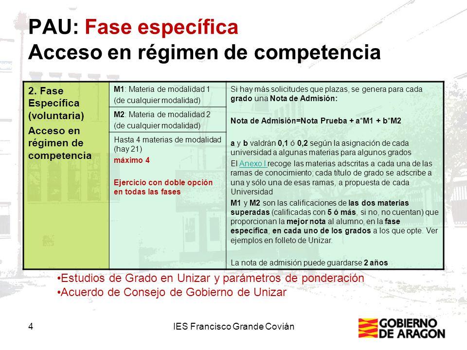 4IES Francisco Grande Covián PAU: Fase específica Acceso en régimen de competencia 2. Fase Específica (voluntaria) Acceso en régimen de competencia M1