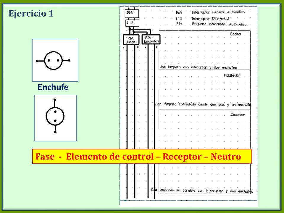 Ejercicio 1 Enchufe Fase - Elemento de control – Receptor – Neutro
