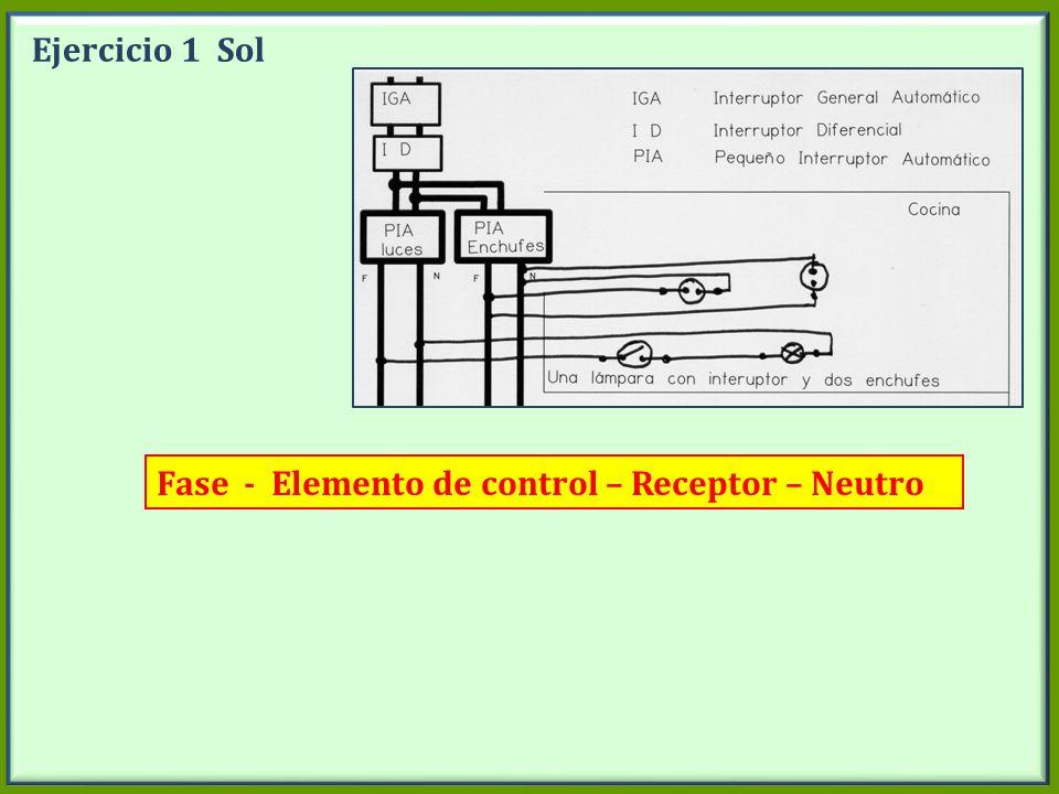 Ejercicio 1 Sol Fase - Elemento de control – Receptor – Neutro