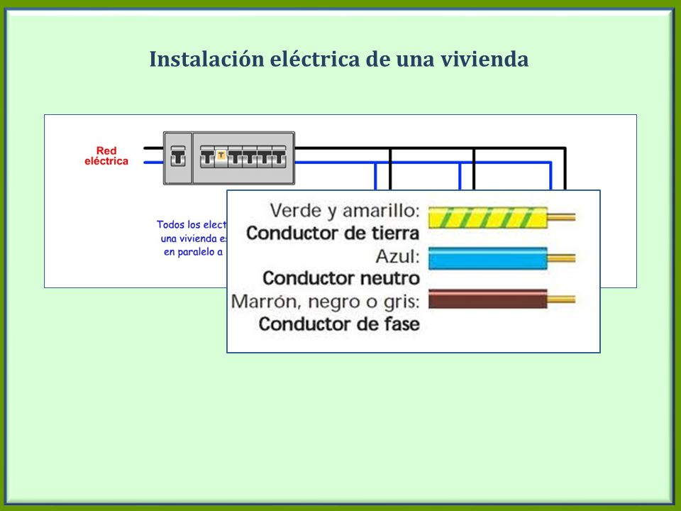 Cuadro eléctrico Interruptor General Automático IGA Interruptor DiferencialPequeño Interruptor Automático PIA ID PIA