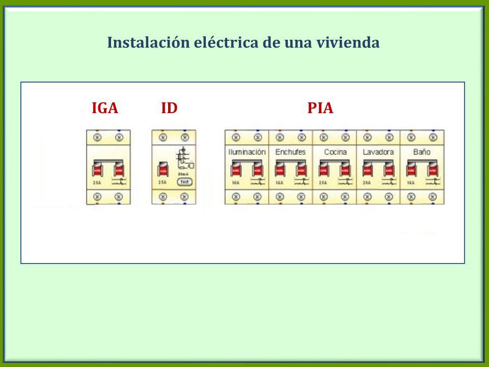 Instalación eléctrica de una vivienda IGAIDPIA