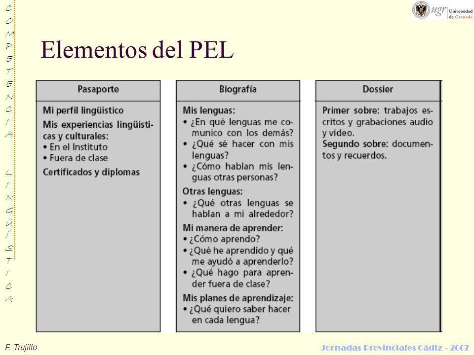 F. Trujillo COMPETENCIALINGÜÍSTICACOMPETENCIALINGÜÍSTICA Jornadas Provinciales Cádiz - 2007 Elementos del PEL