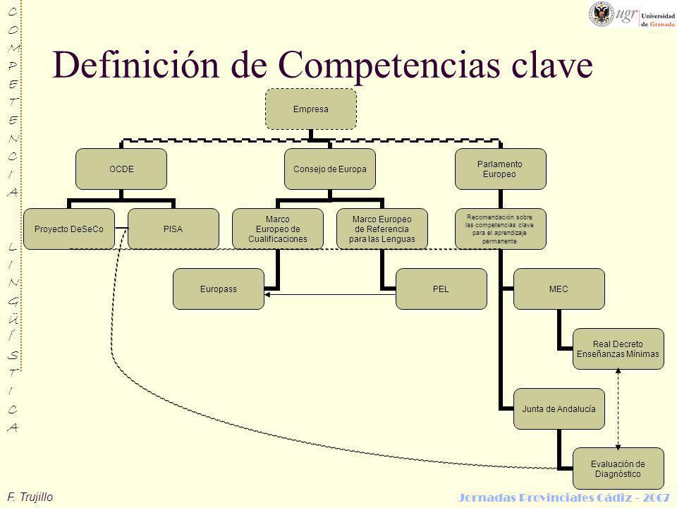 F. Trujillo COMPETENCIALINGÜÍSTICACOMPETENCIALINGÜÍSTICA Jornadas Provinciales Cádiz - 2007 Definición de Competencias clave