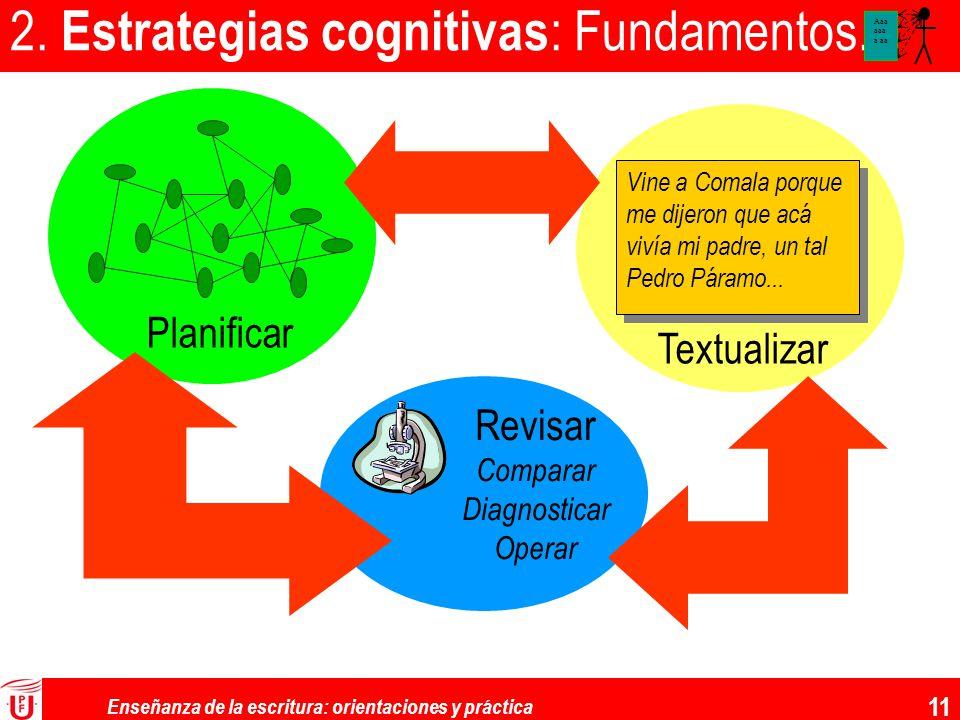 Enseñanza de la escritura: orientaciones y práctica 11 2. Estrategias cognitivas : Fundamentos. Aaa aaa a aa PlanificarTextualizar Vine a Comala porqu