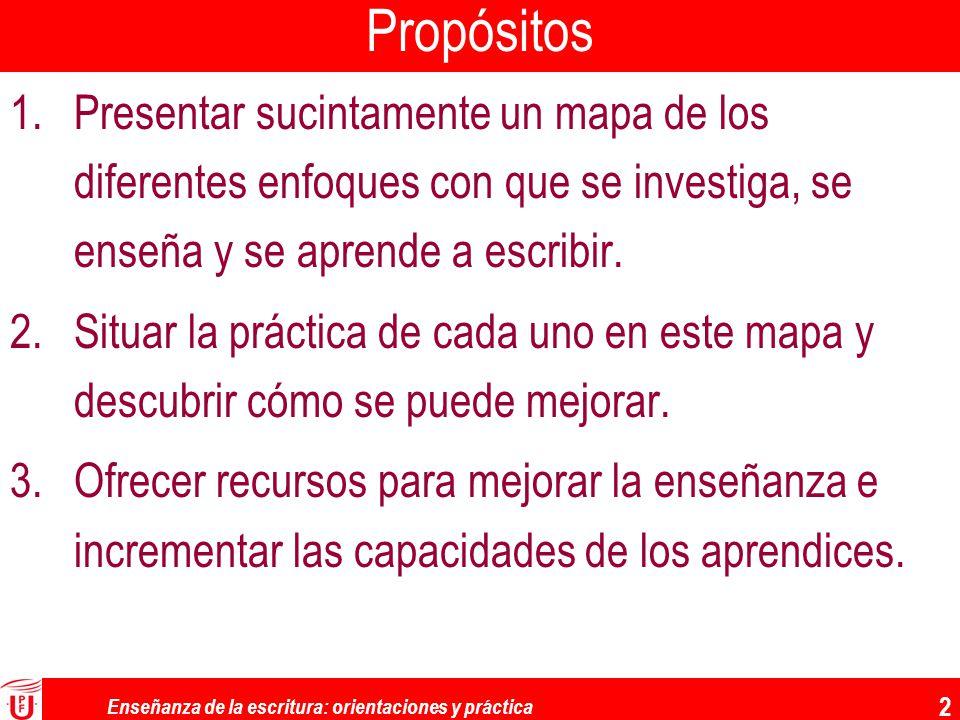 2 Propósitos 1.Presentar sucintamente un mapa de los diferentes enfoques con que se investiga, se enseña y se aprende a escribir. 2.Situar la práctica
