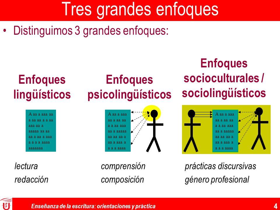 Enseñanza de la escritura: orientaciones y práctica 4 Tres grandes enfoques Distinguimos 3 grandes enfoques: Enfoques lingüísticos Enfoques psicolingü