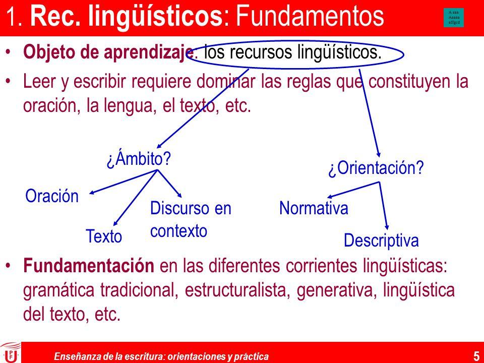 Enseñanza de la escritura: orientaciones y práctica 5 1. Rec. lingüísticos : Fundamentos Objeto de aprendizaje : los recursos lingüísticos. Leer y esc