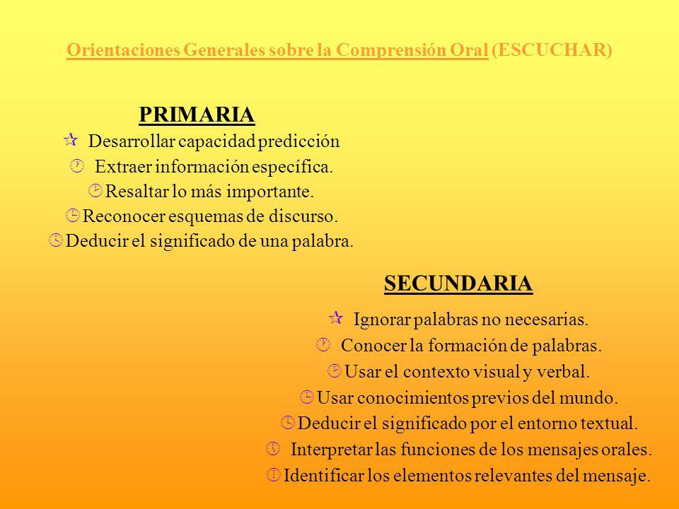 Orientaciones Generales sobre la Comprensión Oral (ESCUCHAR) PRIMARIA ¶ Desarrollar capacidad predicción · Extraer información específica. ¸ Resaltar
