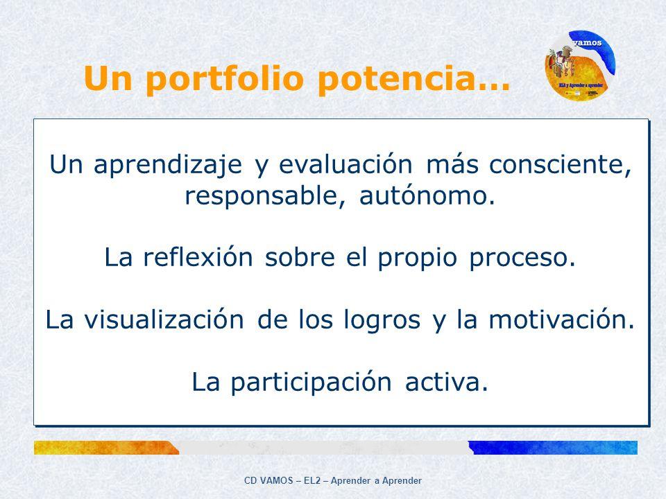 CD VAMOS – EL2 – Aprender a Aprender Un portfolio potencia… Un aprendizaje y evaluación más consciente, responsable, autónomo. La reflexión sobre el p