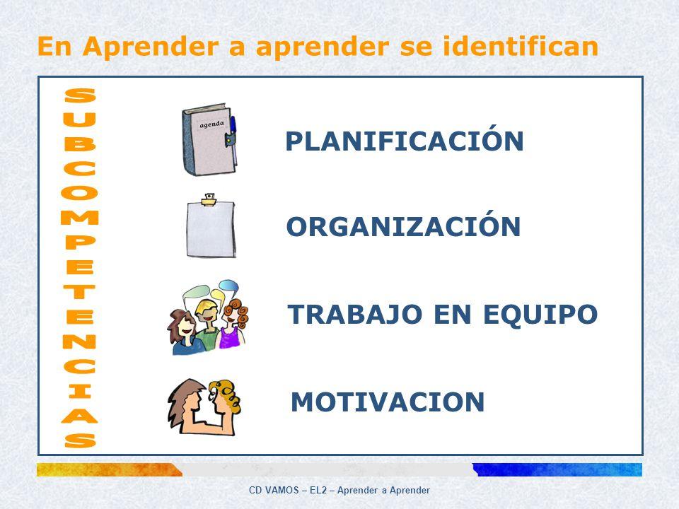 CD VAMOS – EL2 – Aprender a Aprender En Aprender a aprender se identifican PLANIFICACIÓN ORGANIZACIÓN TRABAJO EN EQUIPO MOTIVACION