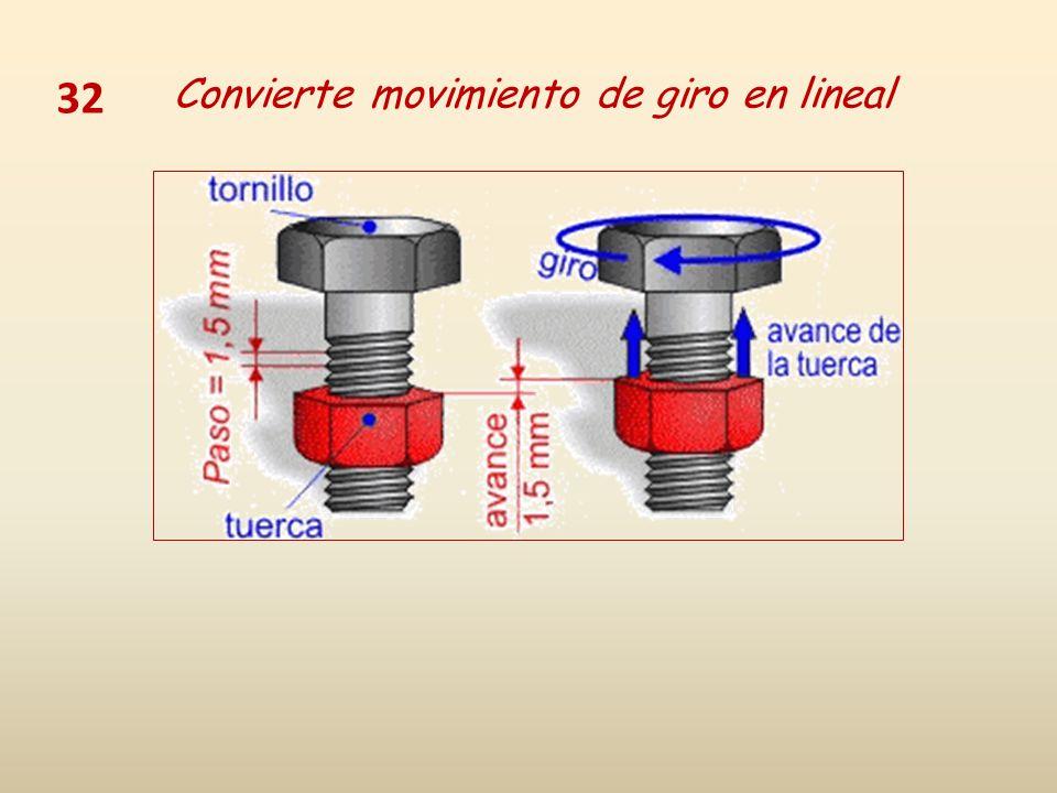 32 Convierte movimiento de giro en lineal